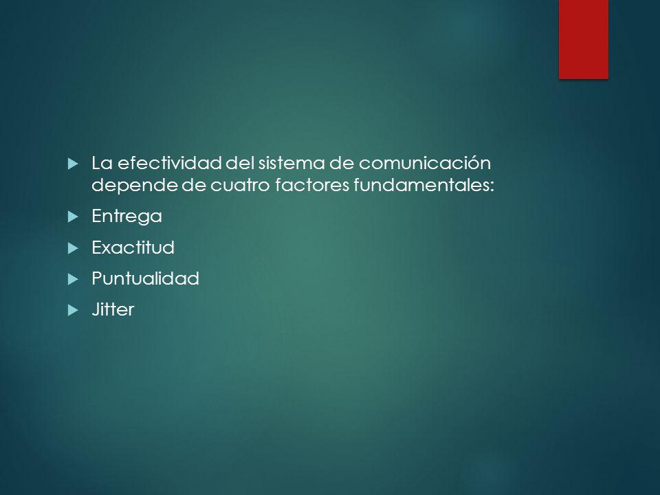 La efectividad del sistema de comunicación depende de cuatro factores fundamentales: