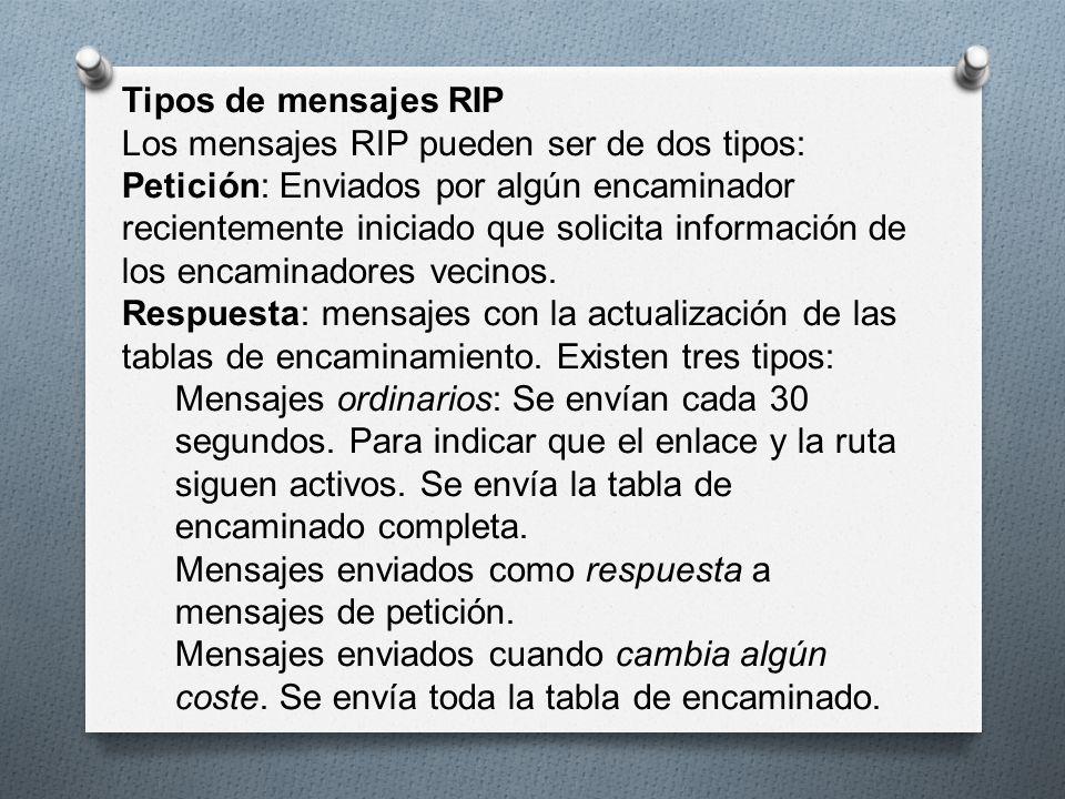 Tipos de mensajes RIP Los mensajes RIP pueden ser de dos tipos: