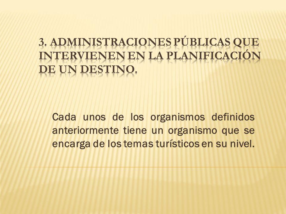 3. Administraciones públicas que intervienen en la planificación de un destino.