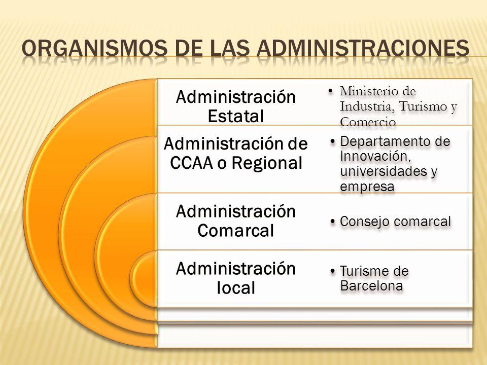 Organismos de las administraciones