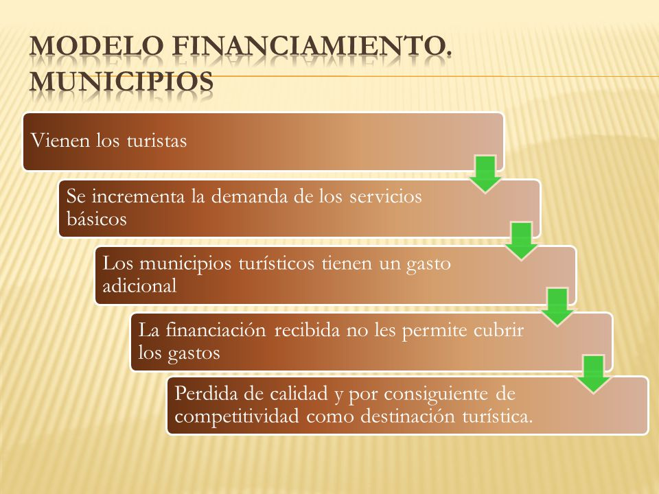 Modelo financiamiento. Municipios
