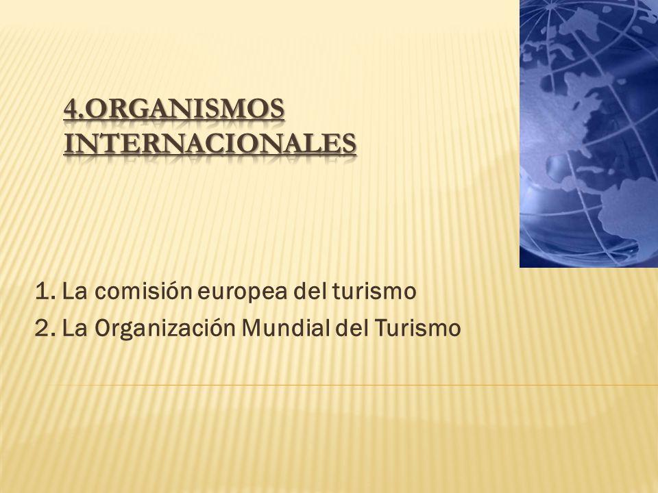 4.Organismos Internacionales