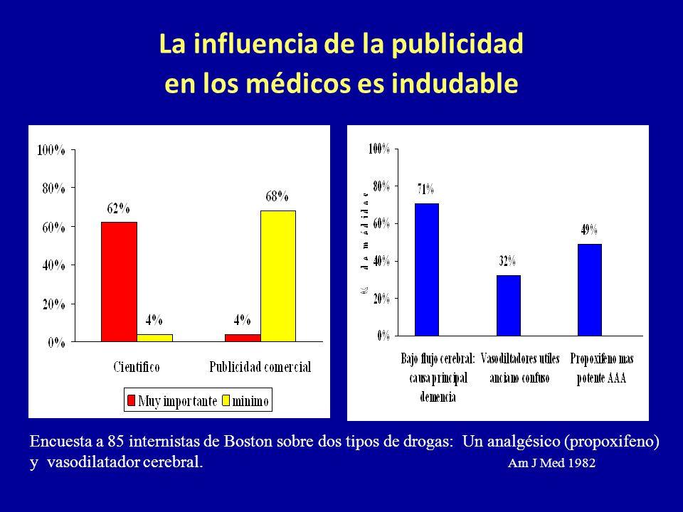 La influencia de la publicidad en los médicos es indudable