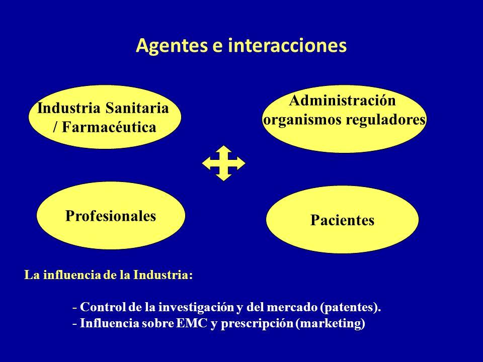 Agentes e interacciones