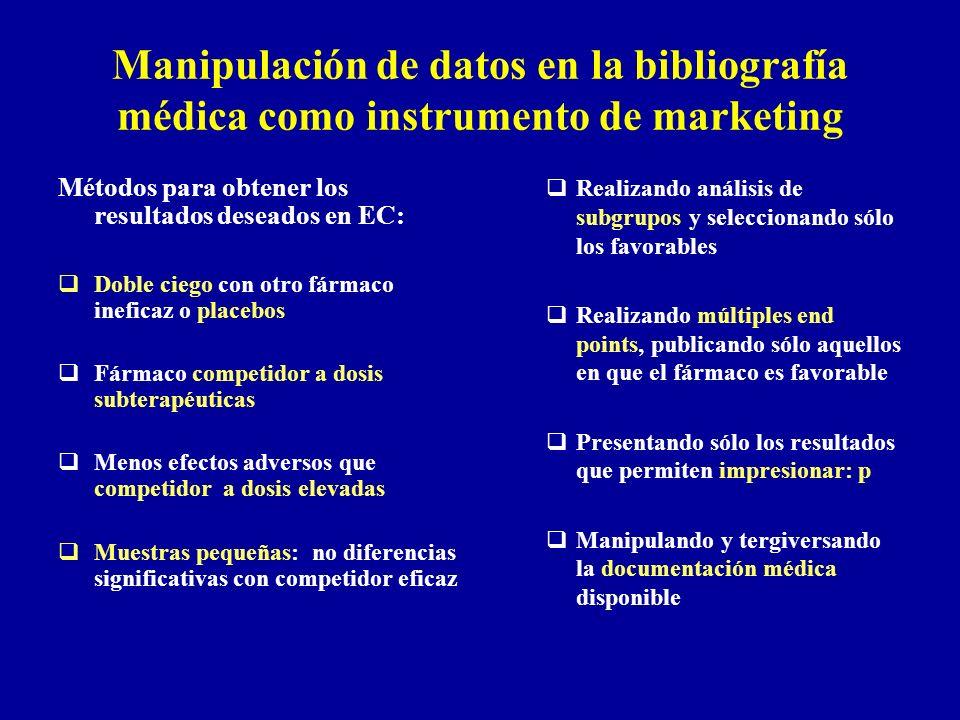 Manipulación de datos en la bibliografía médica como instrumento de marketing