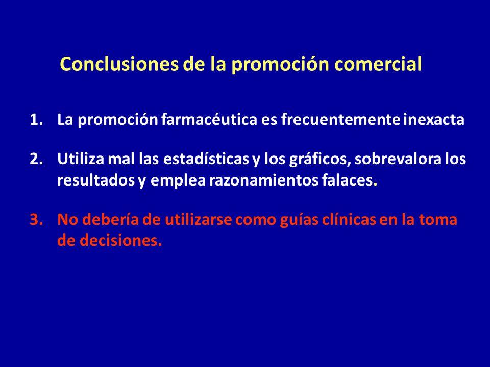Conclusiones de la promoción comercial