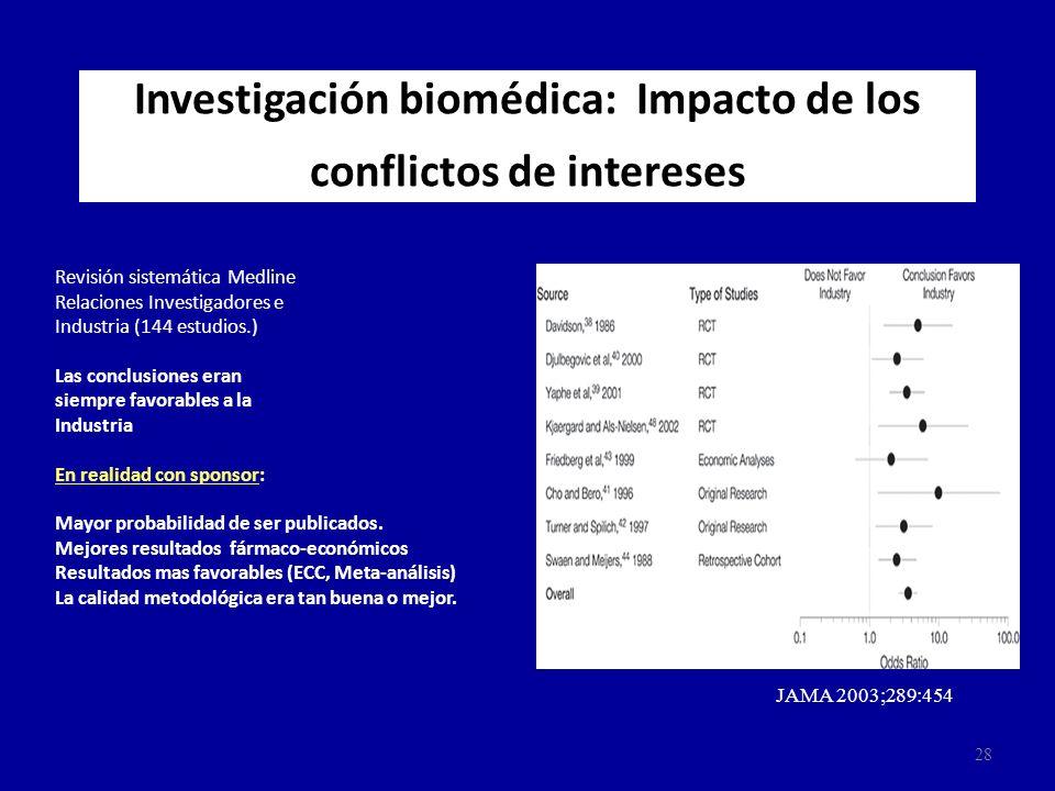 Investigación biomédica: Impacto de los conflictos de intereses