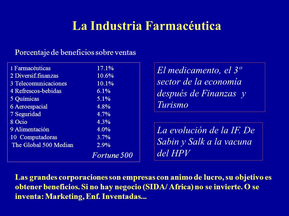La Industria Farmacéutica