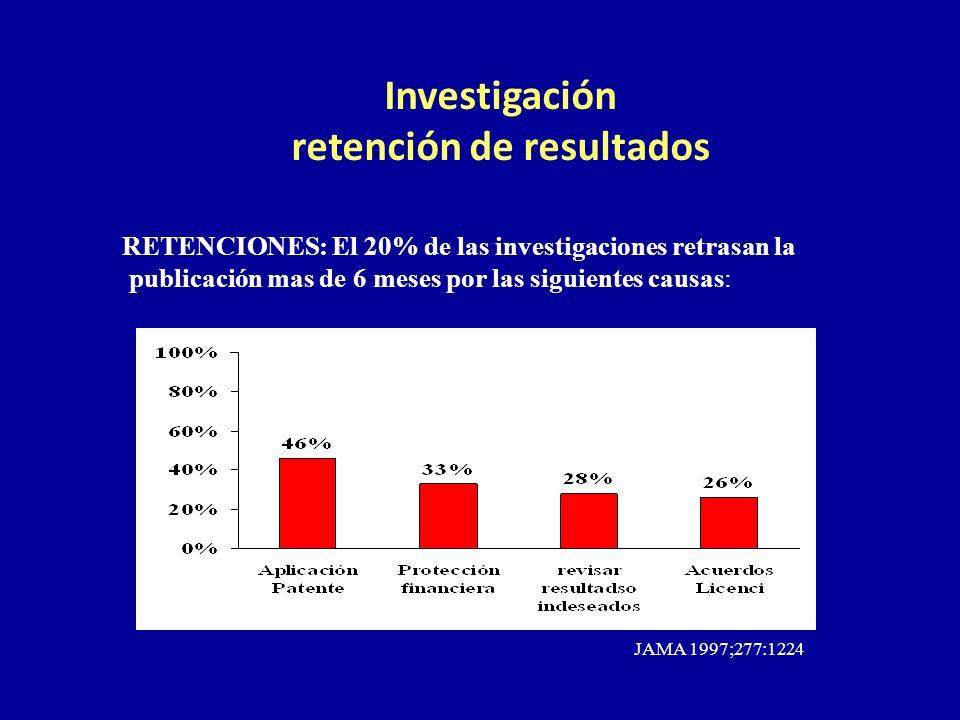 Investigación retención de resultados