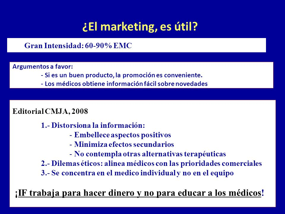 ¿El marketing, es útil Gran Intensidad: 60-90% EMC.