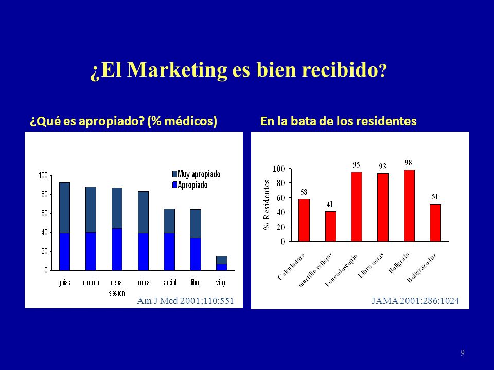 ¿El Marketing es bien recibido