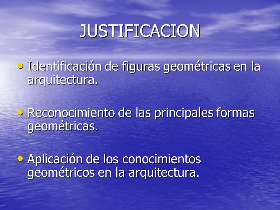 JUSTIFICACION Identificación de figuras geométricas en la arquitectura. Reconocimiento de las principales formas geométricas.