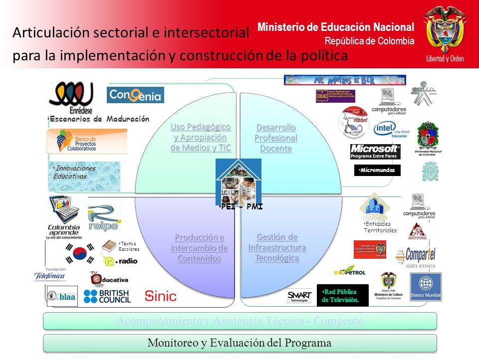 Articulación sectorial e intersectorial