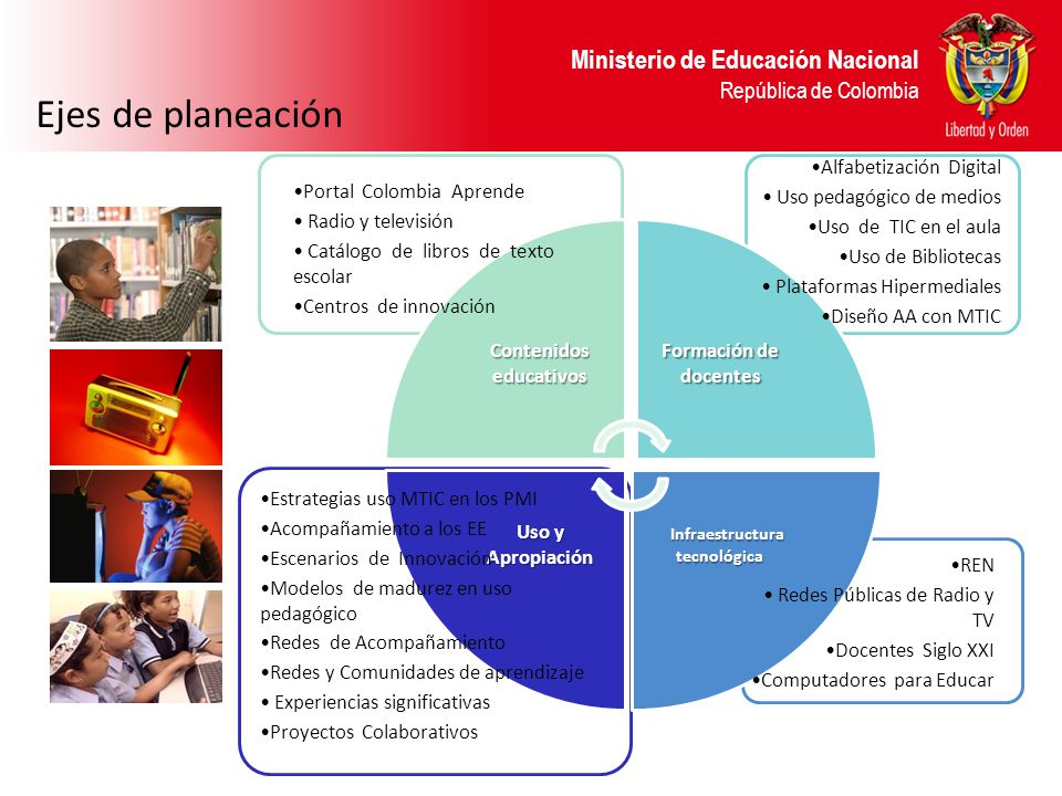 Ejes de planeación Alfabetización Digital Uso pedagógico de medios