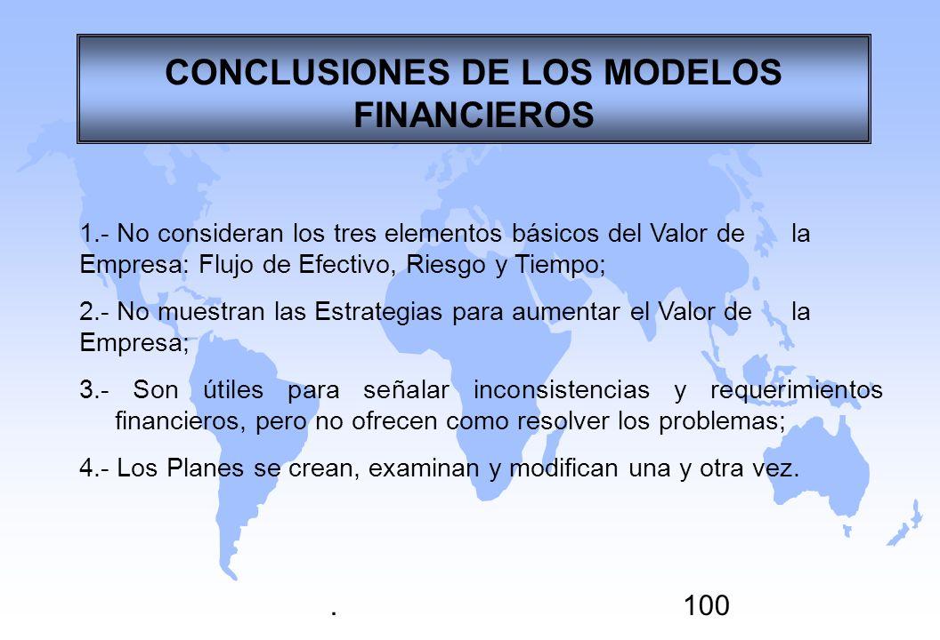 CONCLUSIONES DE LOS MODELOS FINANCIEROS
