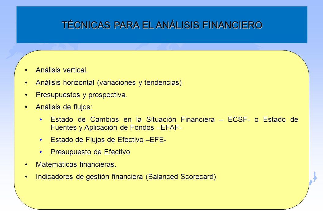 TÉCNICAS PARA EL ANÁLISIS FINANCIERO