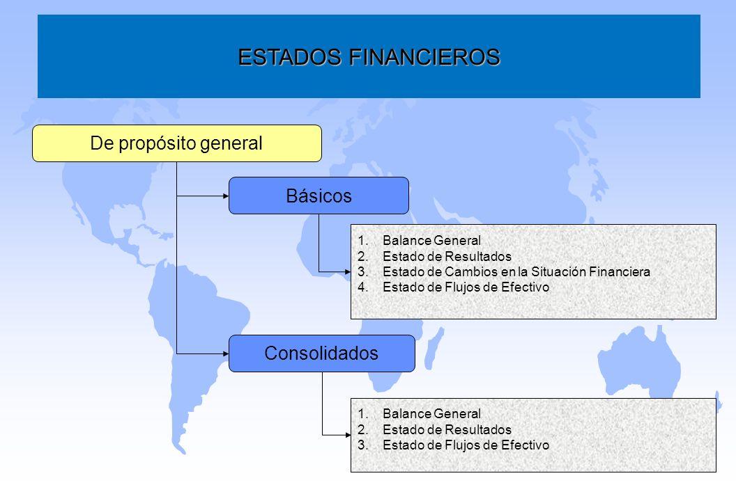 ESTADOS FINANCIEROS De propósito general Básicos Consolidados