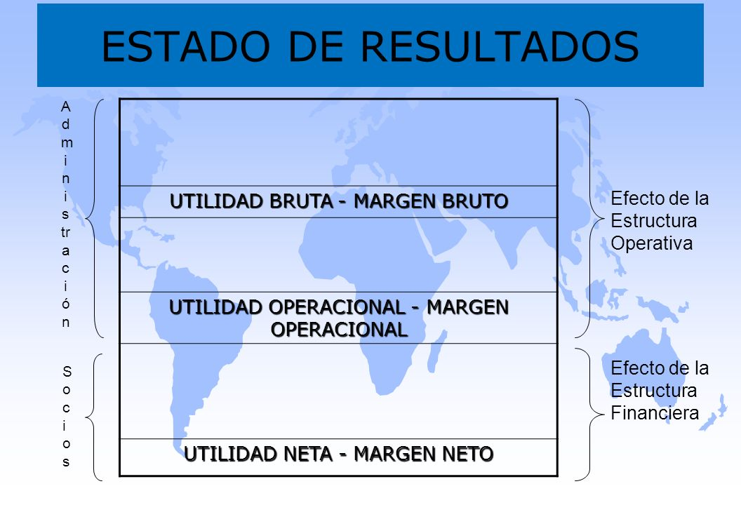 ESTADO DE RESULTADOS UTILIDAD BRUTA - MARGEN BRUTO