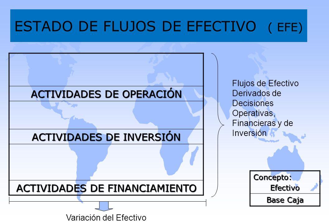 ESTADO DE FLUJOS DE EFECTIVO ( EFE)