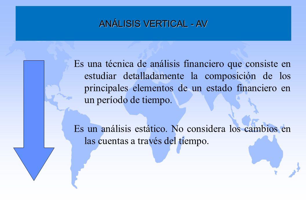 ANÁLISIS VERTICAL - AV
