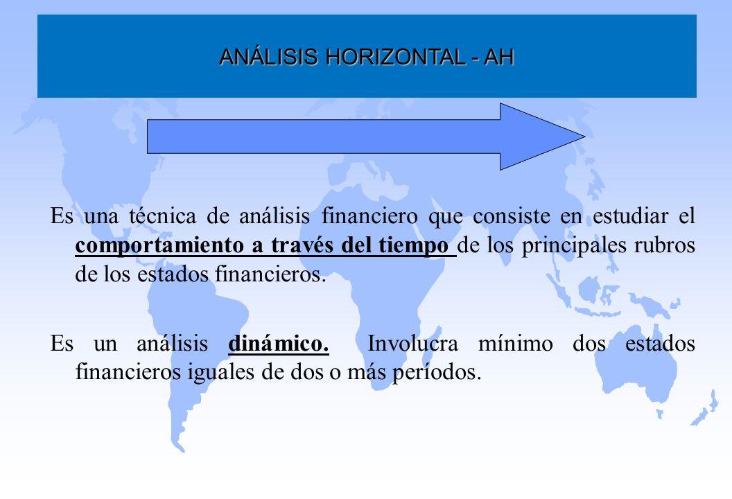 ANÁLISIS HORIZONTAL - AH