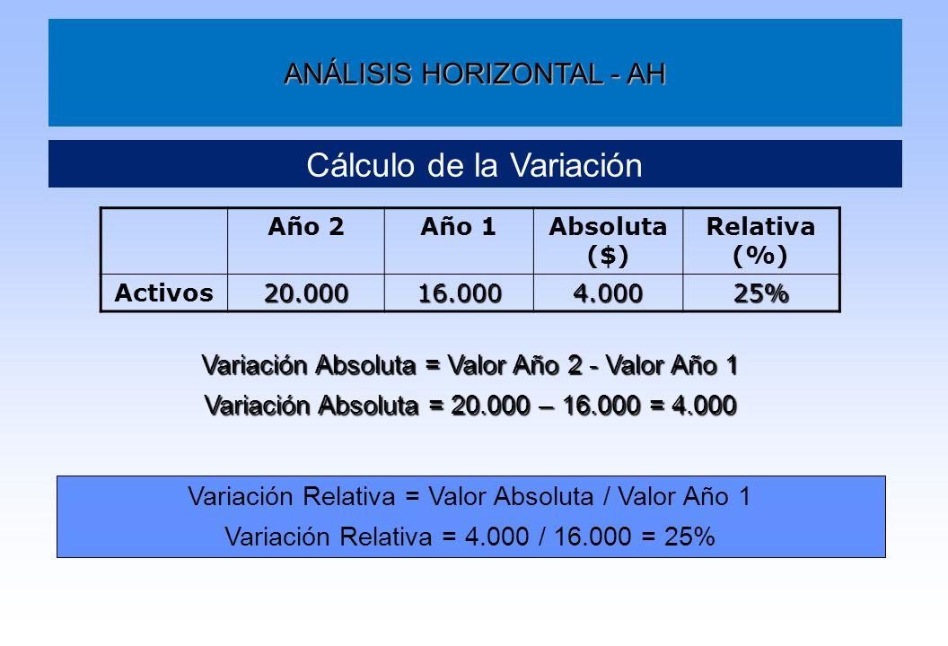 Cálculo de la Variación