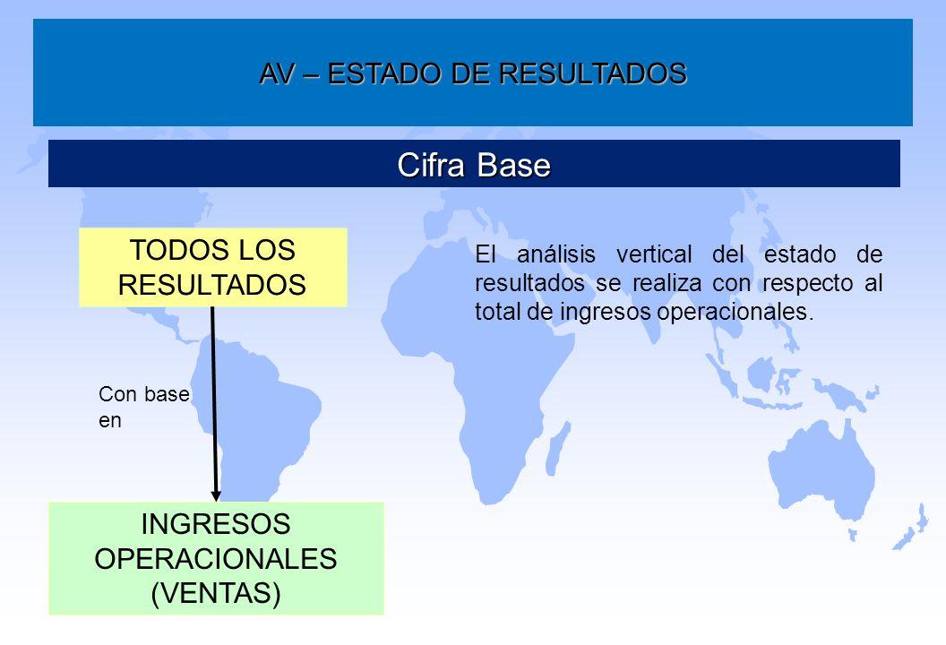 Cifra Base AV – ESTADO DE RESULTADOS TODOS LOS RESULTADOS