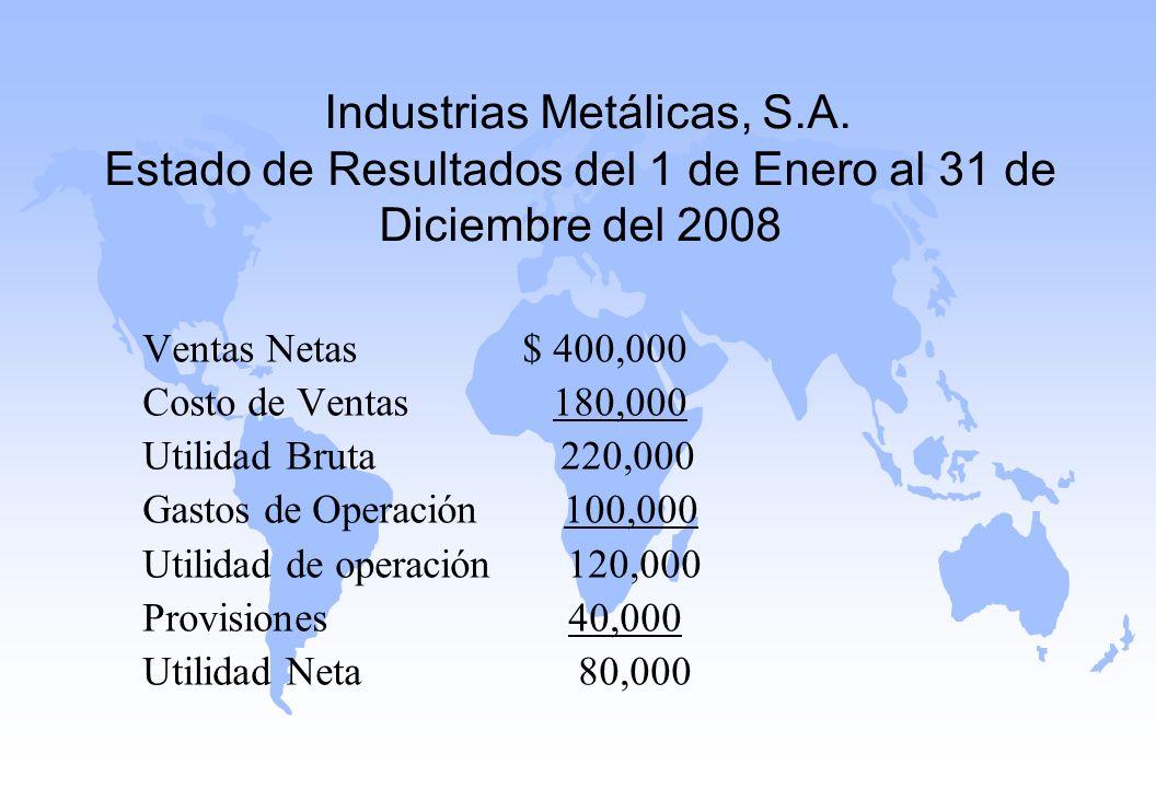 Industrias Metálicas, S. A