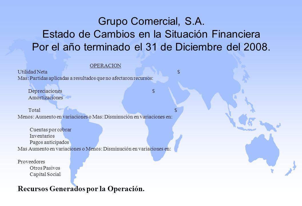 Grupo Comercial, S.A. Estado de Cambios en la Situación Financiera Por el año terminado el 31 de Diciembre del 2008.