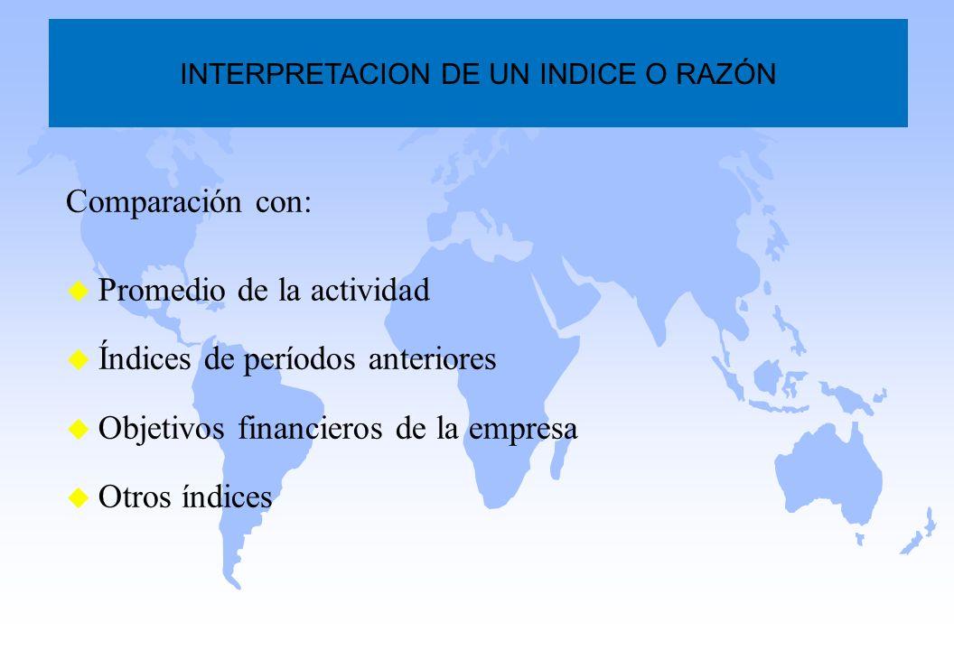 INTERPRETACION DE UN INDICE O RAZÓN