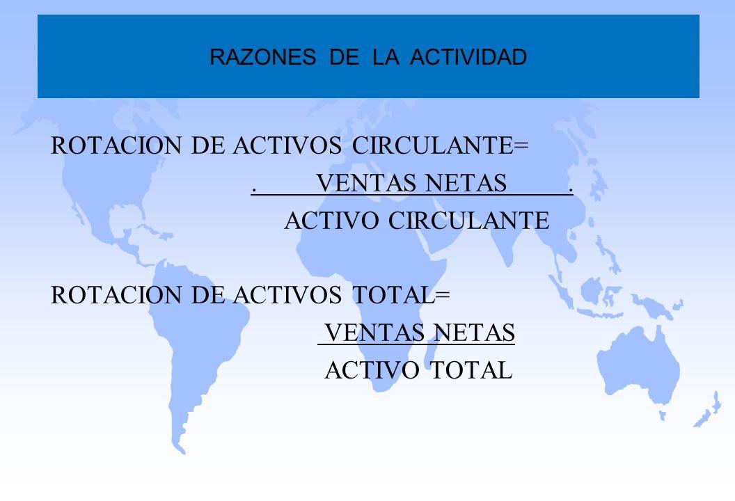 RAZONES DE LA ACTIVIDAD