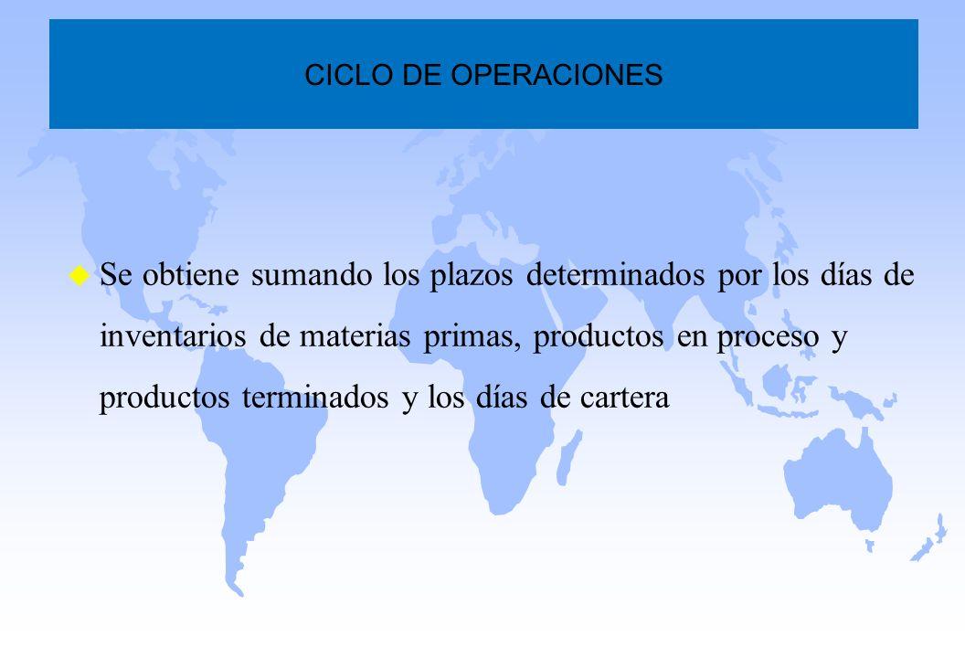 CICLO DE OPERACIONES
