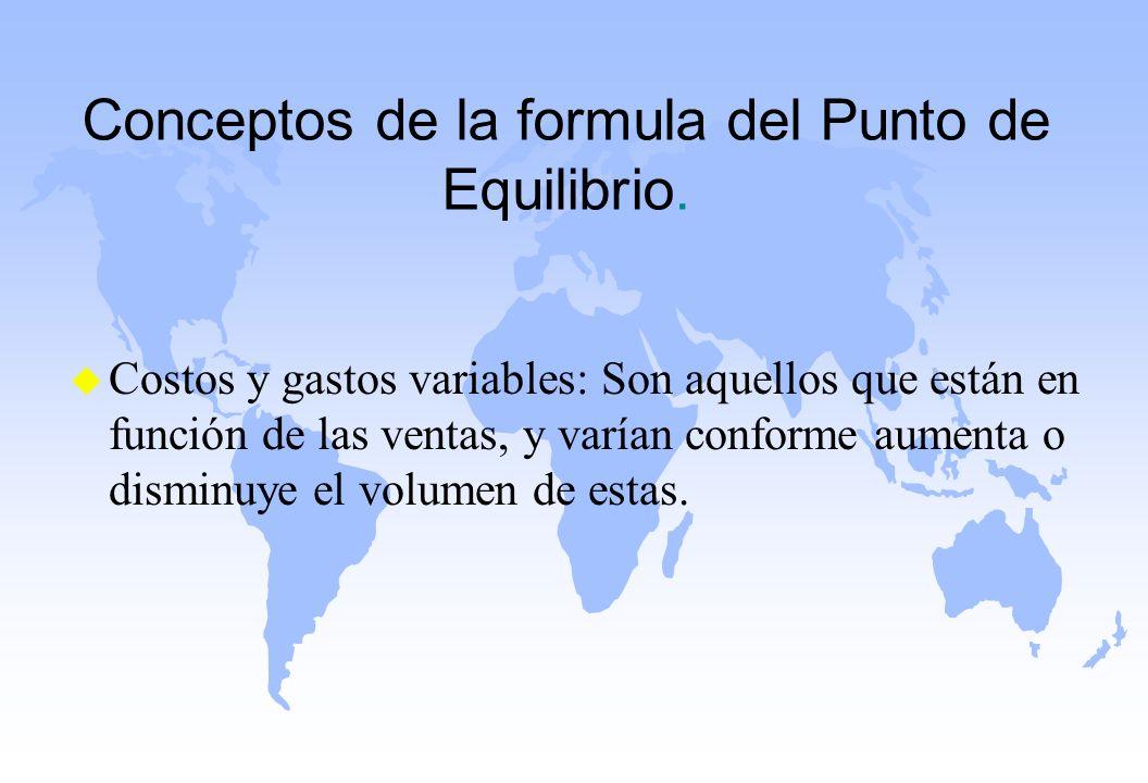 Conceptos de la formula del Punto de Equilibrio.