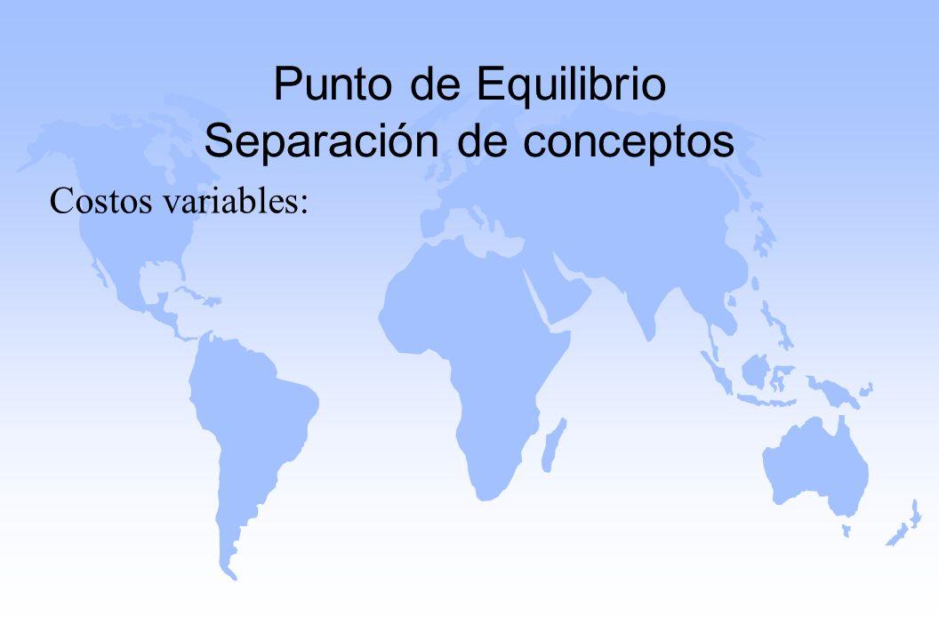 Punto de Equilibrio Separación de conceptos