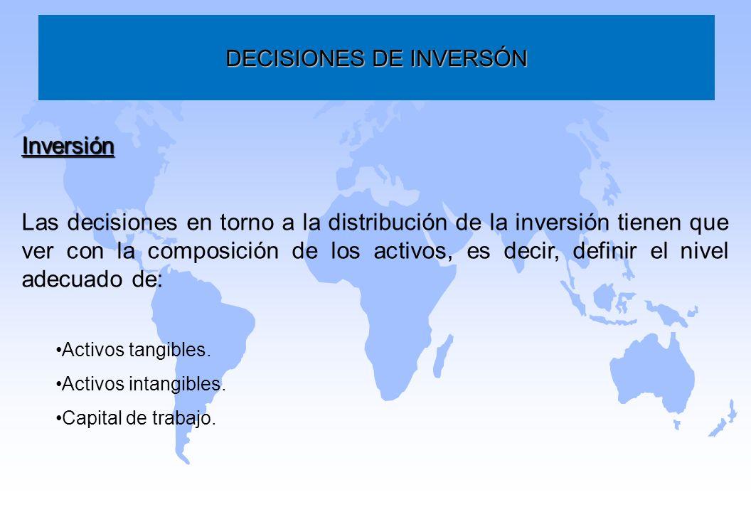 DECISIONES DE INVERSÓN