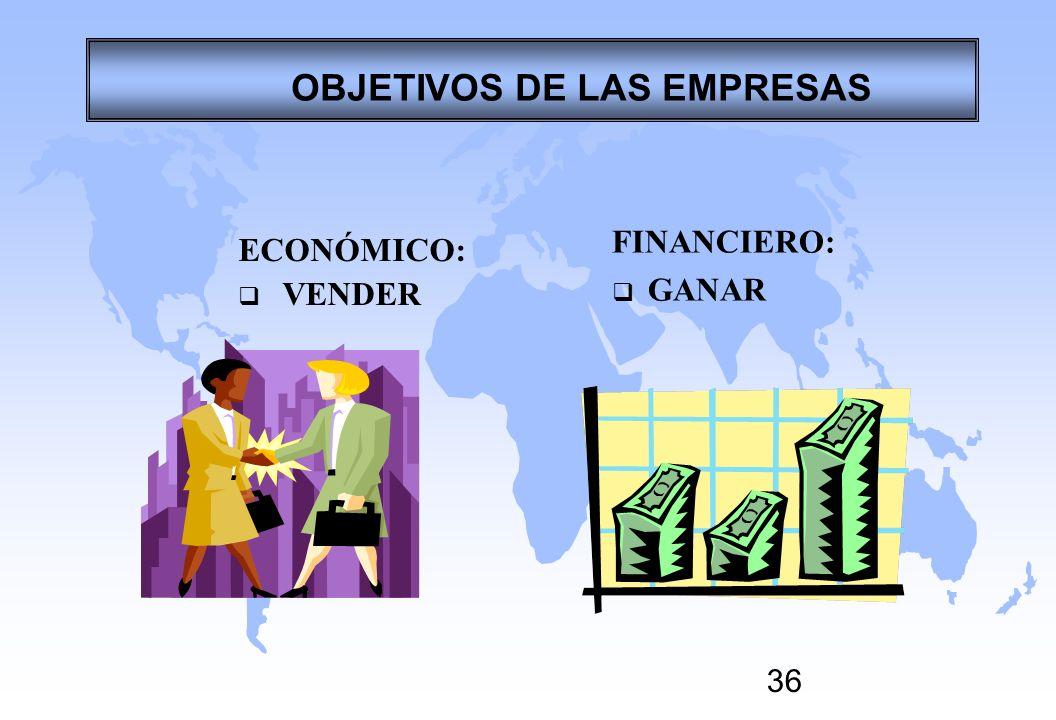 OBJETIVOS DE LAS EMPRESAS