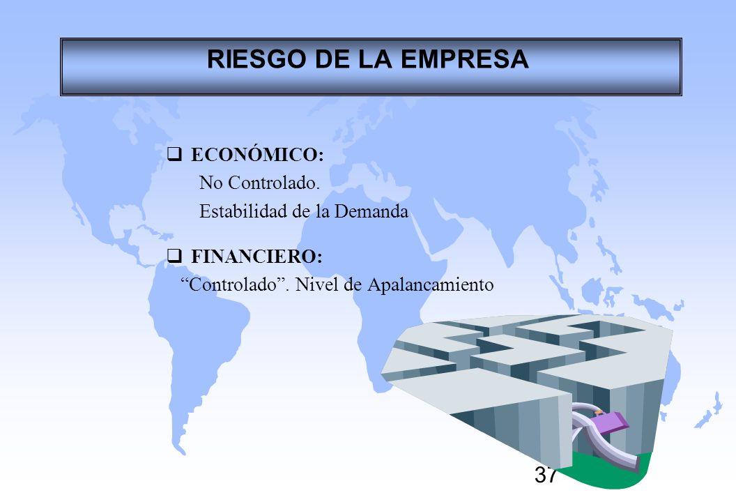 RIESGO DE LA EMPRESA ECONÓMICO: No Controlado.
