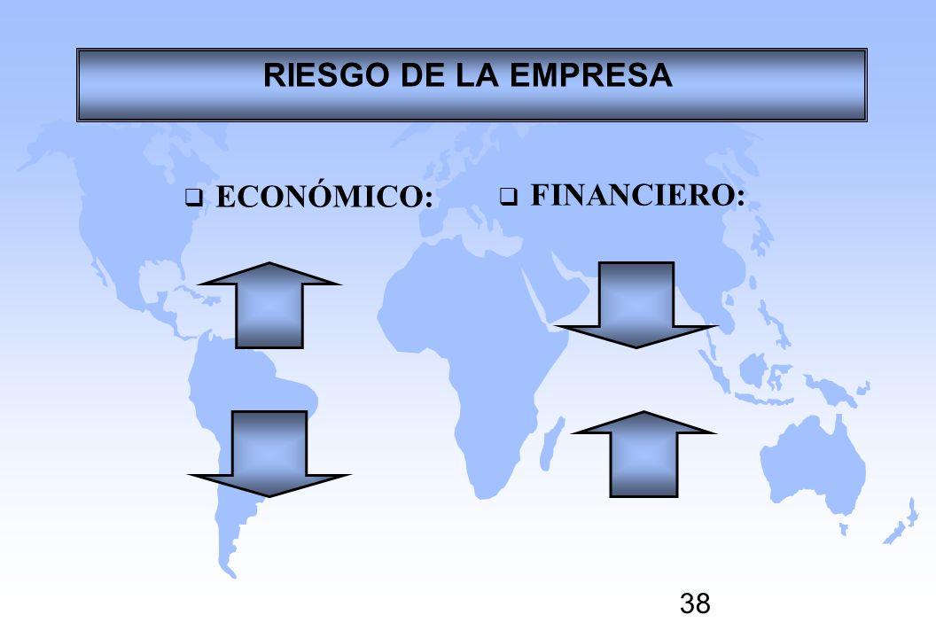 RIESGO DE LA EMPRESA ECONÓMICO: FINANCIERO: