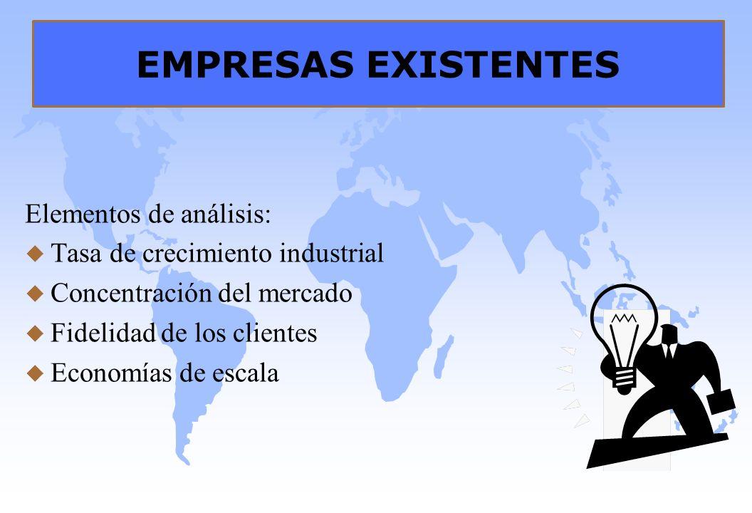 EMPRESAS EXISTENTES Elementos de análisis: