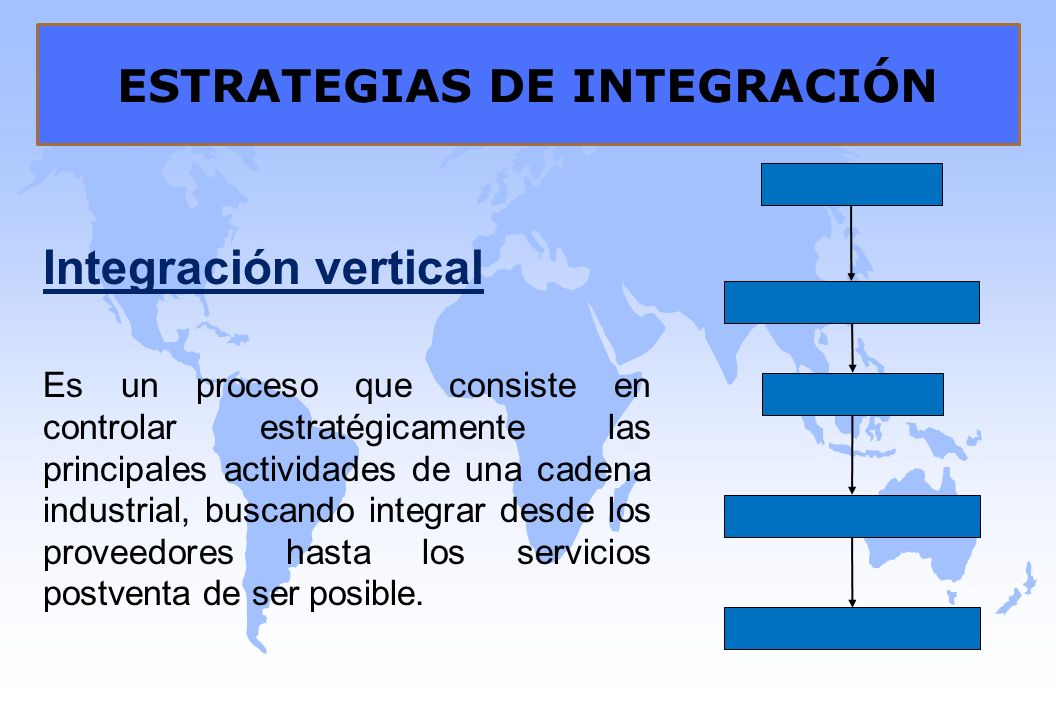 ESTRATEGIAS DE INTEGRACIÓN