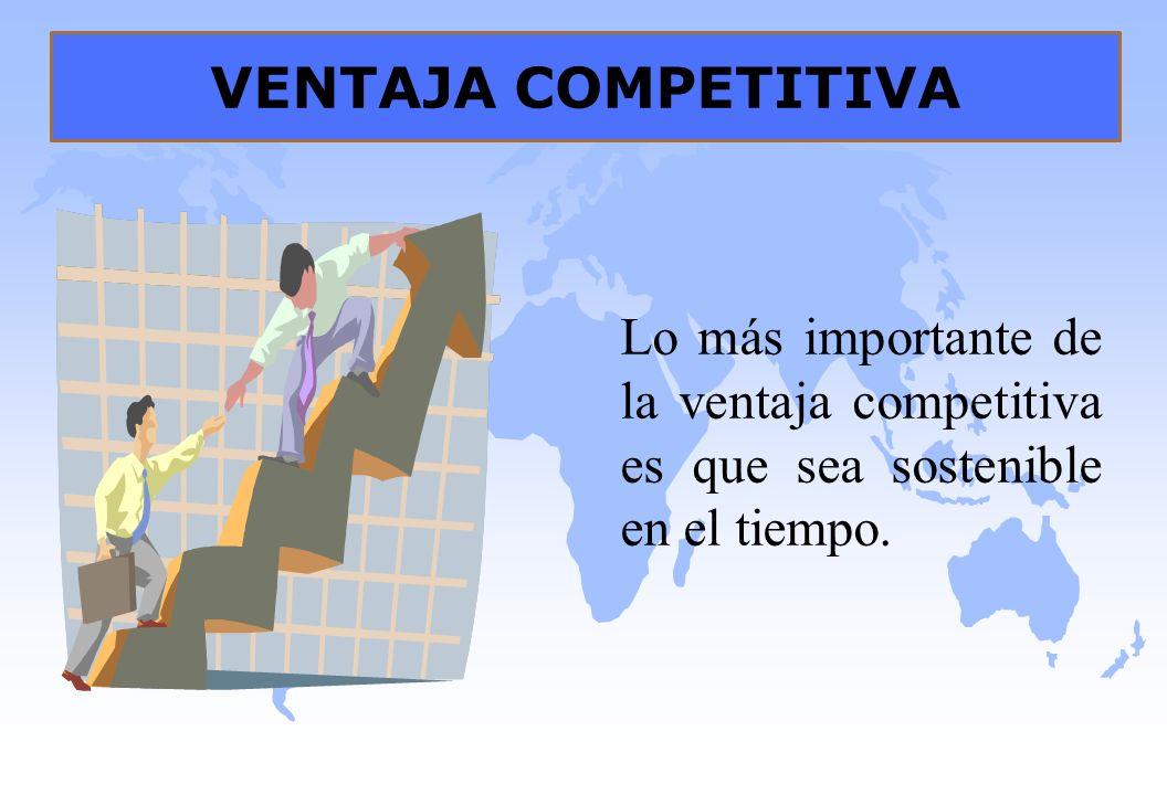 VENTAJA COMPETITIVA Lo más importante de la ventaja competitiva es que sea sostenible en el tiempo.