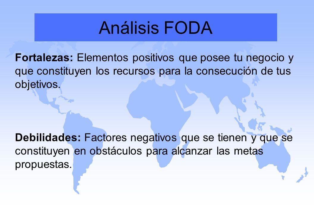 Análisis FODAFortalezas: Elementos positivos que posee tu negocio y que constituyen los recursos para la consecución de tus objetivos.