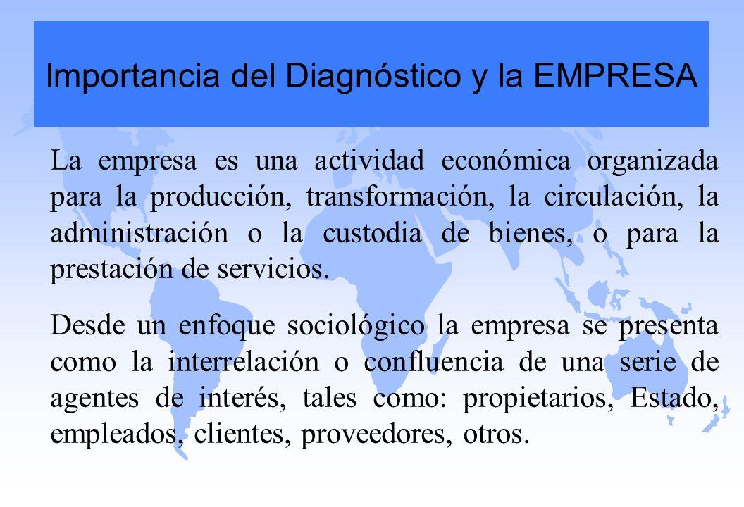 Importancia del Diagnóstico y la EMPRESA