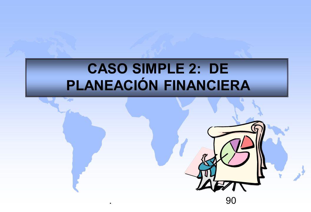 CASO SIMPLE 2: DE PLANEACIÓN FINANCIERA