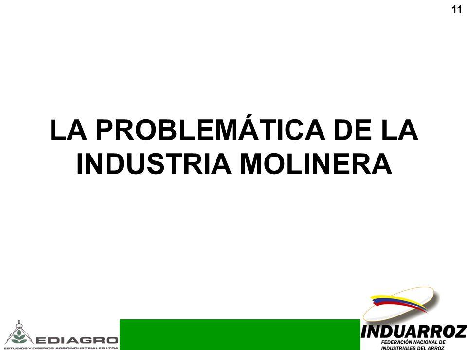 LA PROBLEMÁTICA DE LA INDUSTRIA MOLINERA