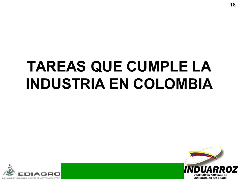 TAREAS QUE CUMPLE LA INDUSTRIA EN COLOMBIA