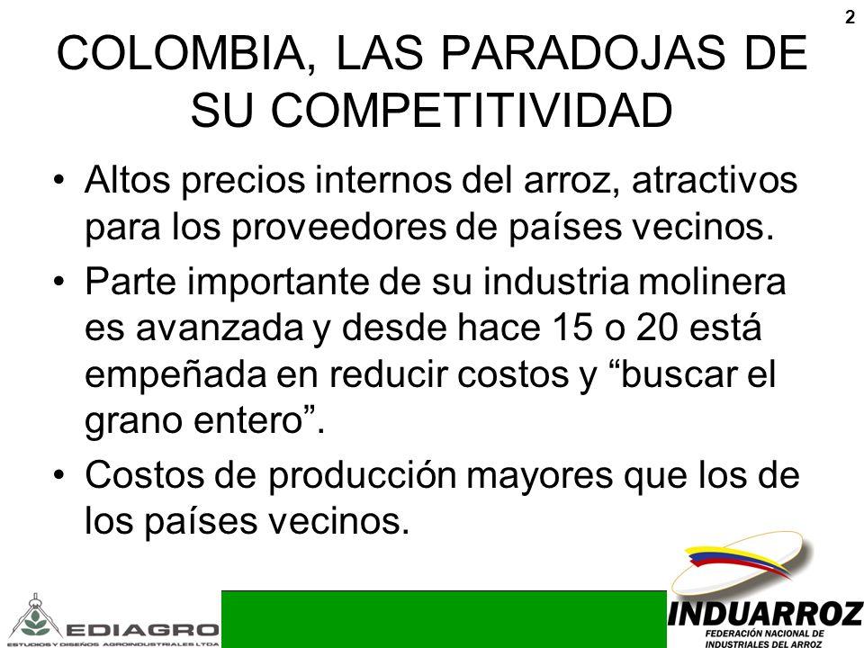 COLOMBIA, LAS PARADOJAS DE SU COMPETITIVIDAD