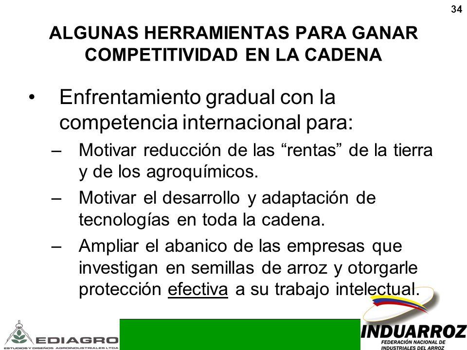ALGUNAS HERRAMIENTAS PARA GANAR COMPETITIVIDAD EN LA CADENA