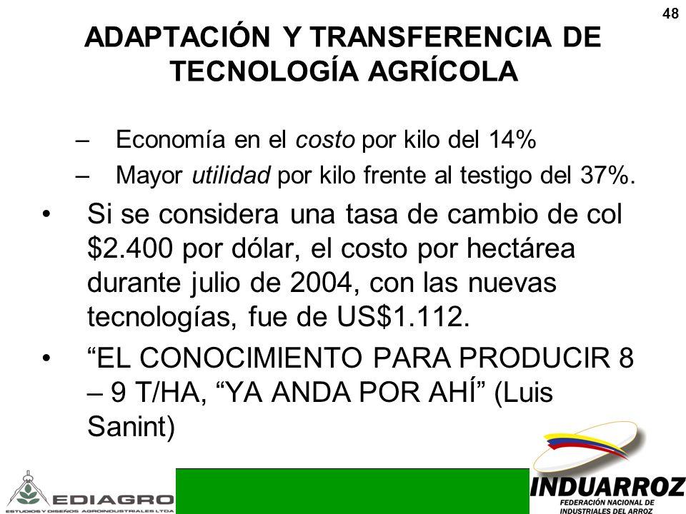 ADAPTACIÓN Y TRANSFERENCIA DE TECNOLOGÍA AGRÍCOLA