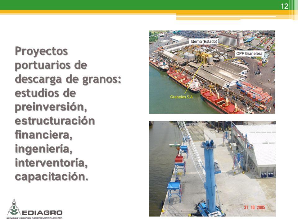 Proyectos portuarios de descarga de granos: estudios de preinversión, estructuración financiera, ingeniería, interventoría,